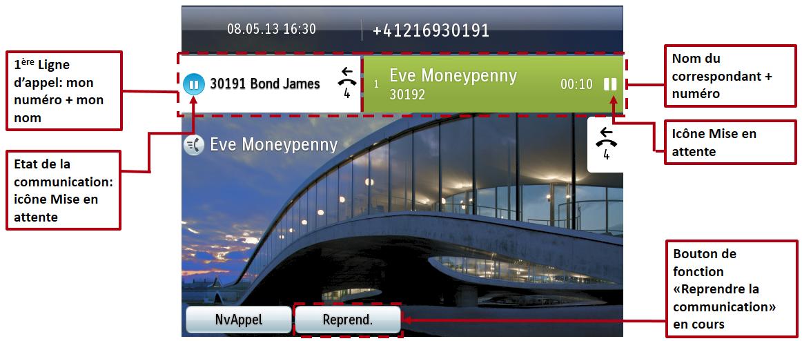Capture d'écran explicative de la fonction Mise en Attente