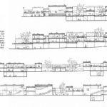 Les quatre coupes de la Freie Universität montrent la relation des salles avec les espaces extérieurs.