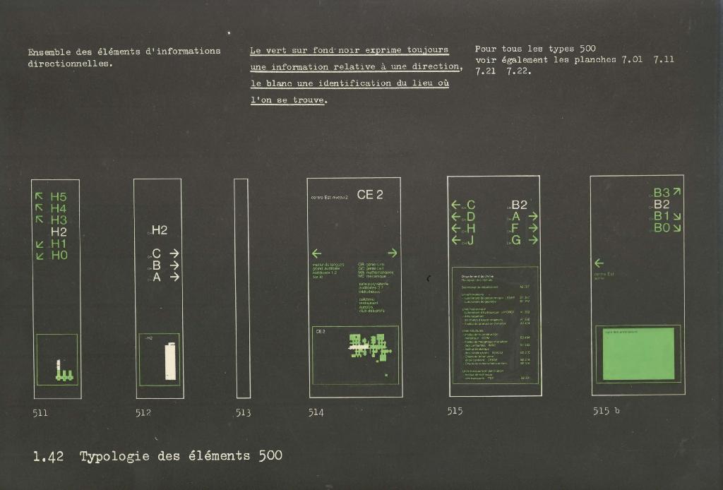 Planche décrivant les éléments de signalétique imaginés par Calame : le vert indique la direction, le blanc le lieu où l'on se trouve.