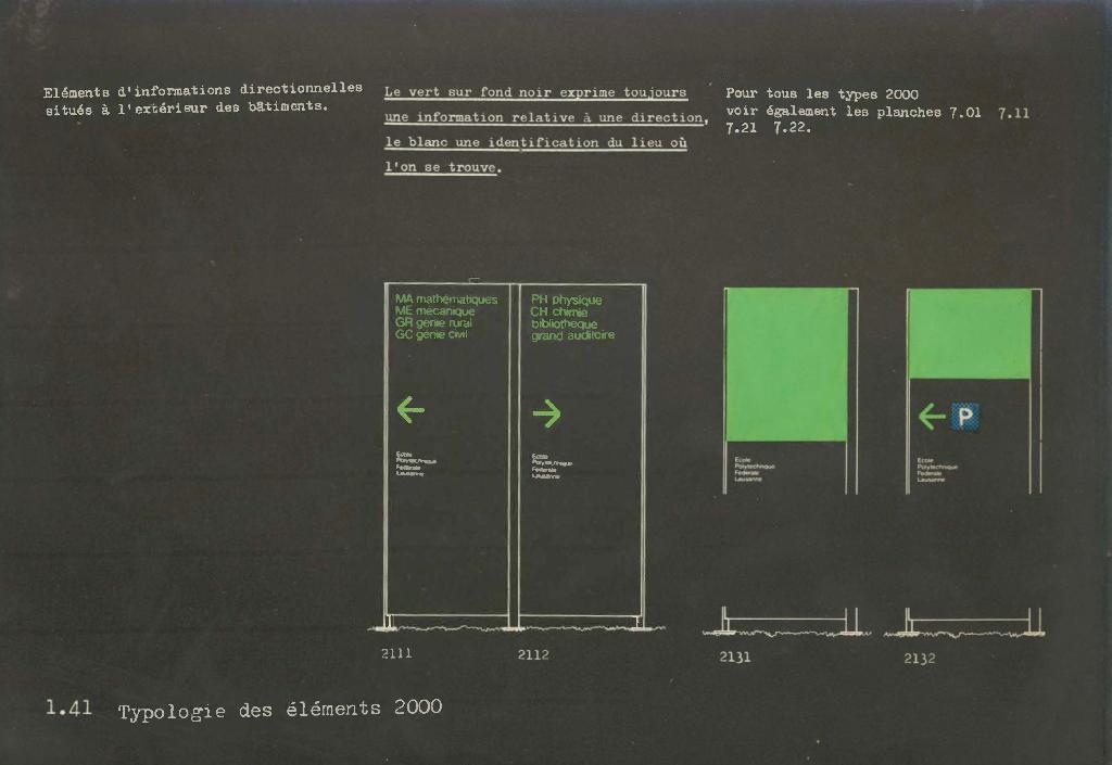 Planche décrivant les éléments de signalétique imaginés pour les abords du campus.