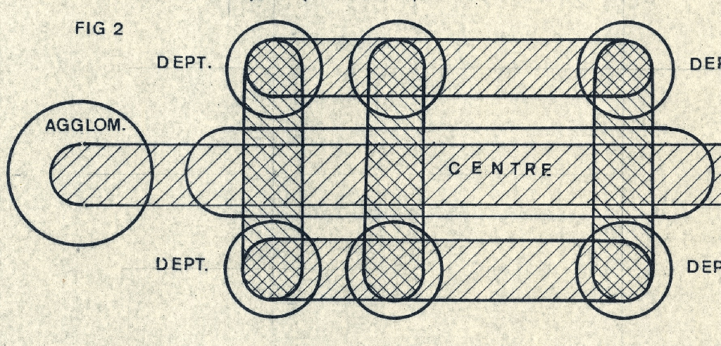 Schéma conceptuel qui montre les principales zones du projet de circulation de l'EPFL.