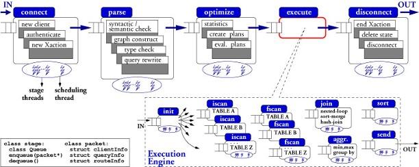 /webdav/site/dias/groups/DIAS-unit/public/system_arch.jpg