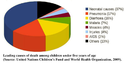 Controlling the onset of diarrhoeal waterborne diseases: a