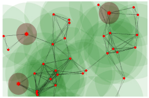 The figure is borrowed from Dattorro: Convex Optimization and Euclidean Distance Geometry
