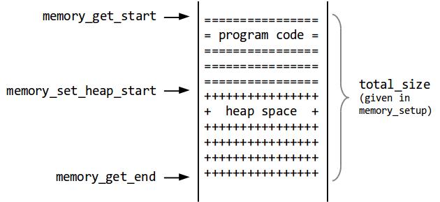 GC Diagram 1