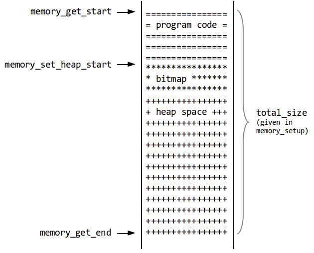 GC Diagram 2