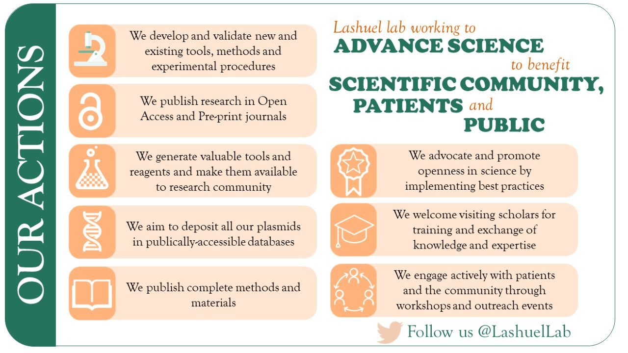 Our Open Science Manifesto