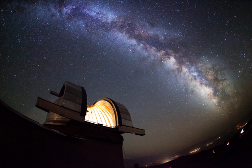 Astronomical observatory surveying the Milky Way