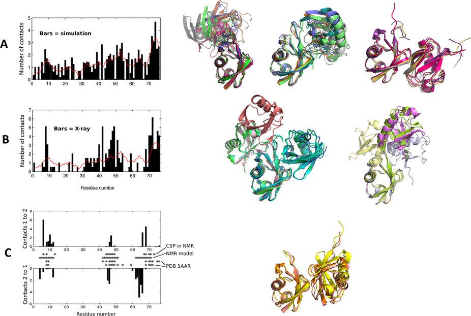 Research Highlights – LBM