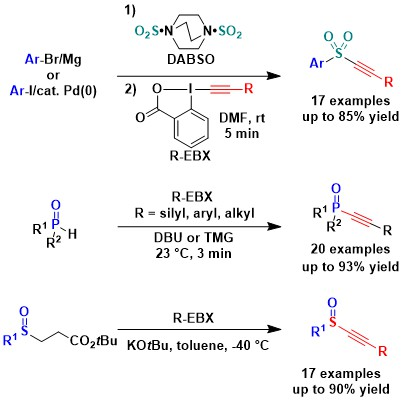 Electrophilic Alkynylation – LCSO