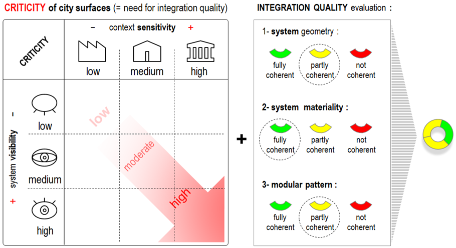 leso_qsv method interface