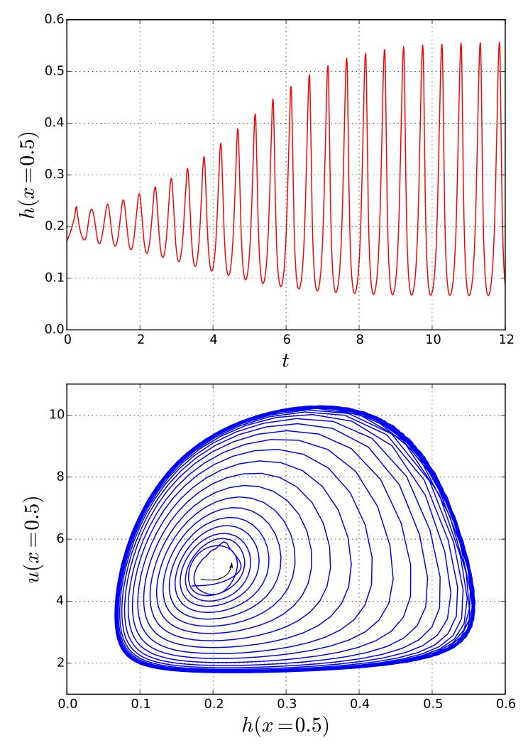 Draw resonance – LFMI