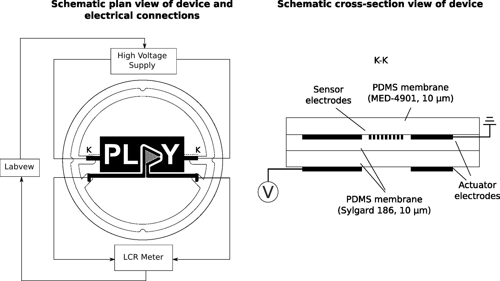 Hub Motor Controller Projectev Wiring Diagram Schematic Youtube