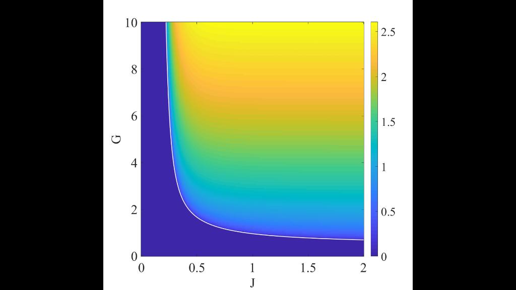 LTPN – Laboratory of Theoretical Physics of Nanosystems