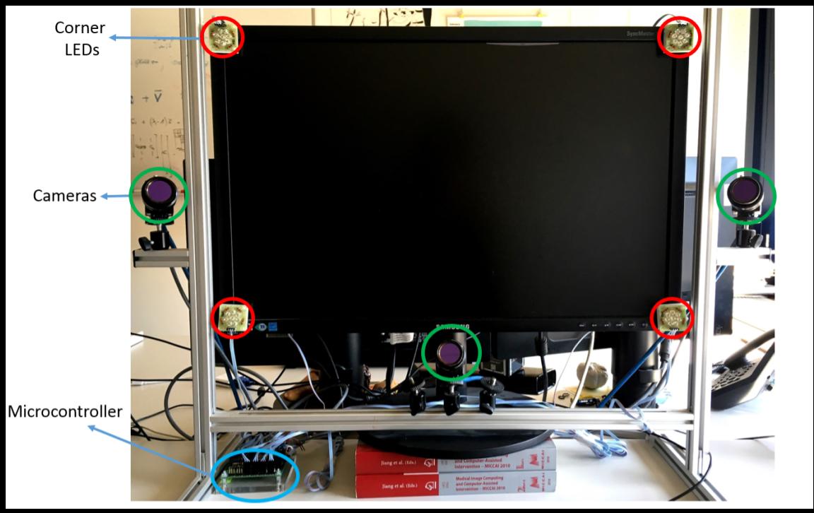 Our prototype 3-camera eye tracking hardware setup