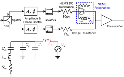 Schematic of two measurement circuits
