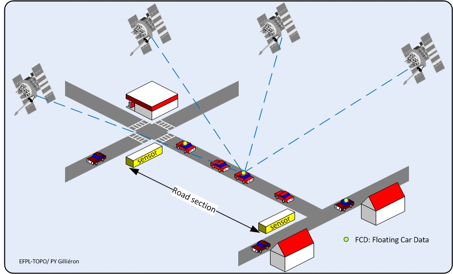 GNSS for Road TOPO Gillieron