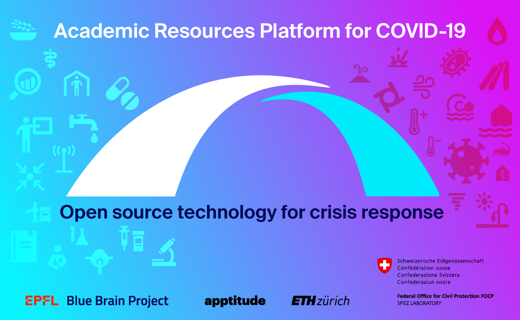 COVID-19 Crisis – A technology providing unconventional supply relief