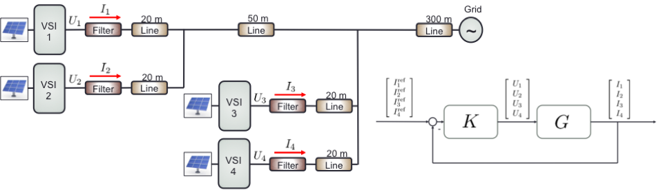 frequency_modeling