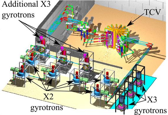 Schematic 3D drawing of ECRH upgrade