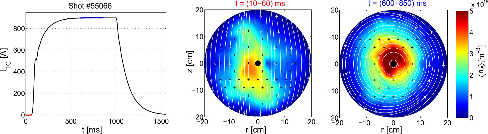 Figure showing k-spectrum