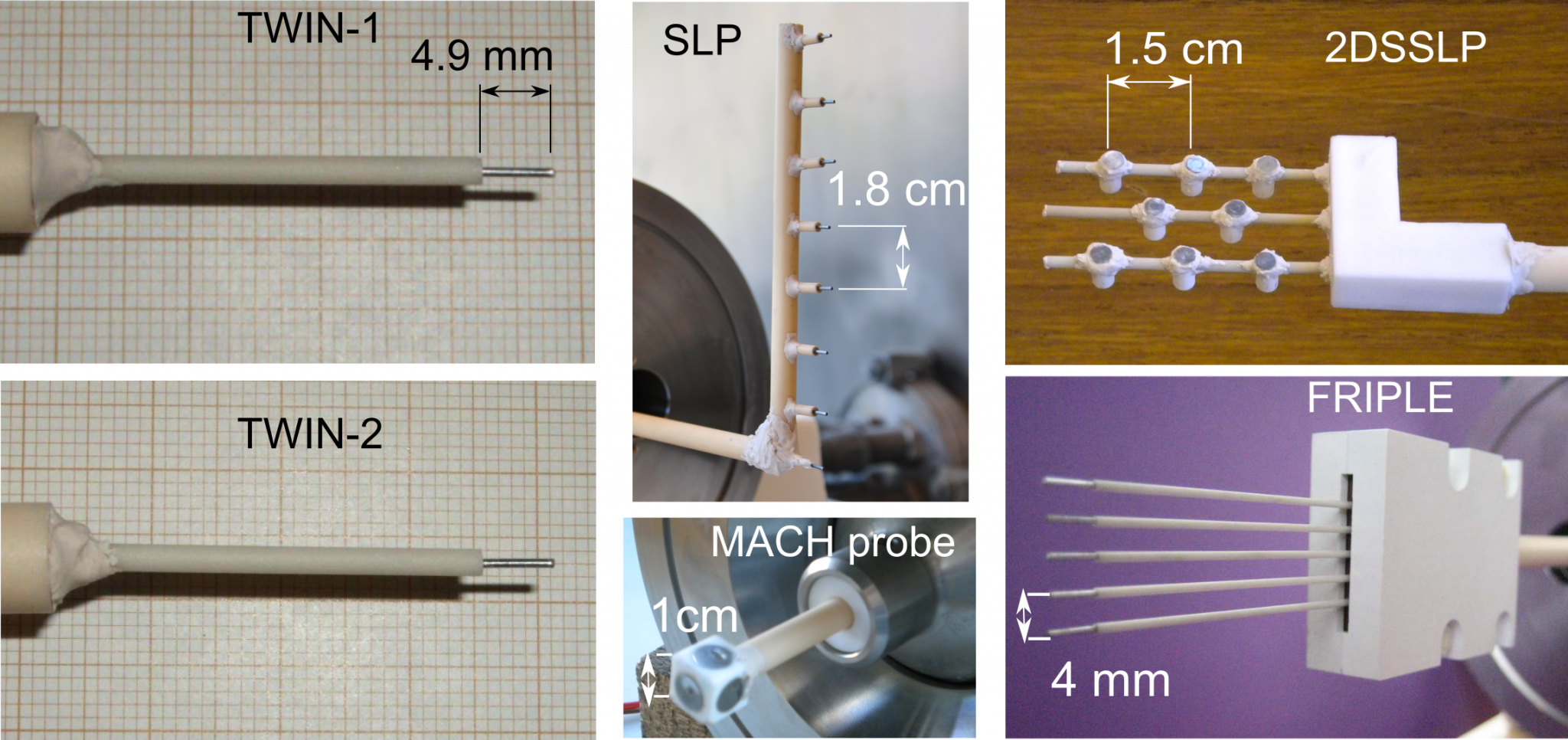 Langmuir Probes overview