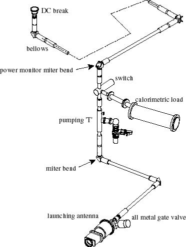 sketch transmission lines
