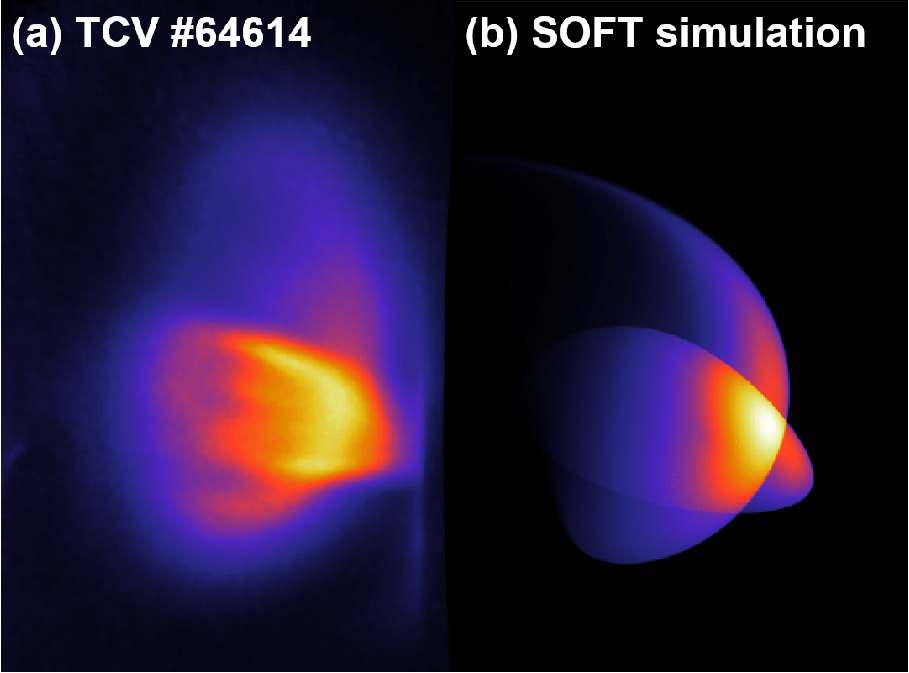 (a) Measured emission (640nm) and (b) corresponding synthetic image of the simulated pre-disruption RE synchrotron emission.
