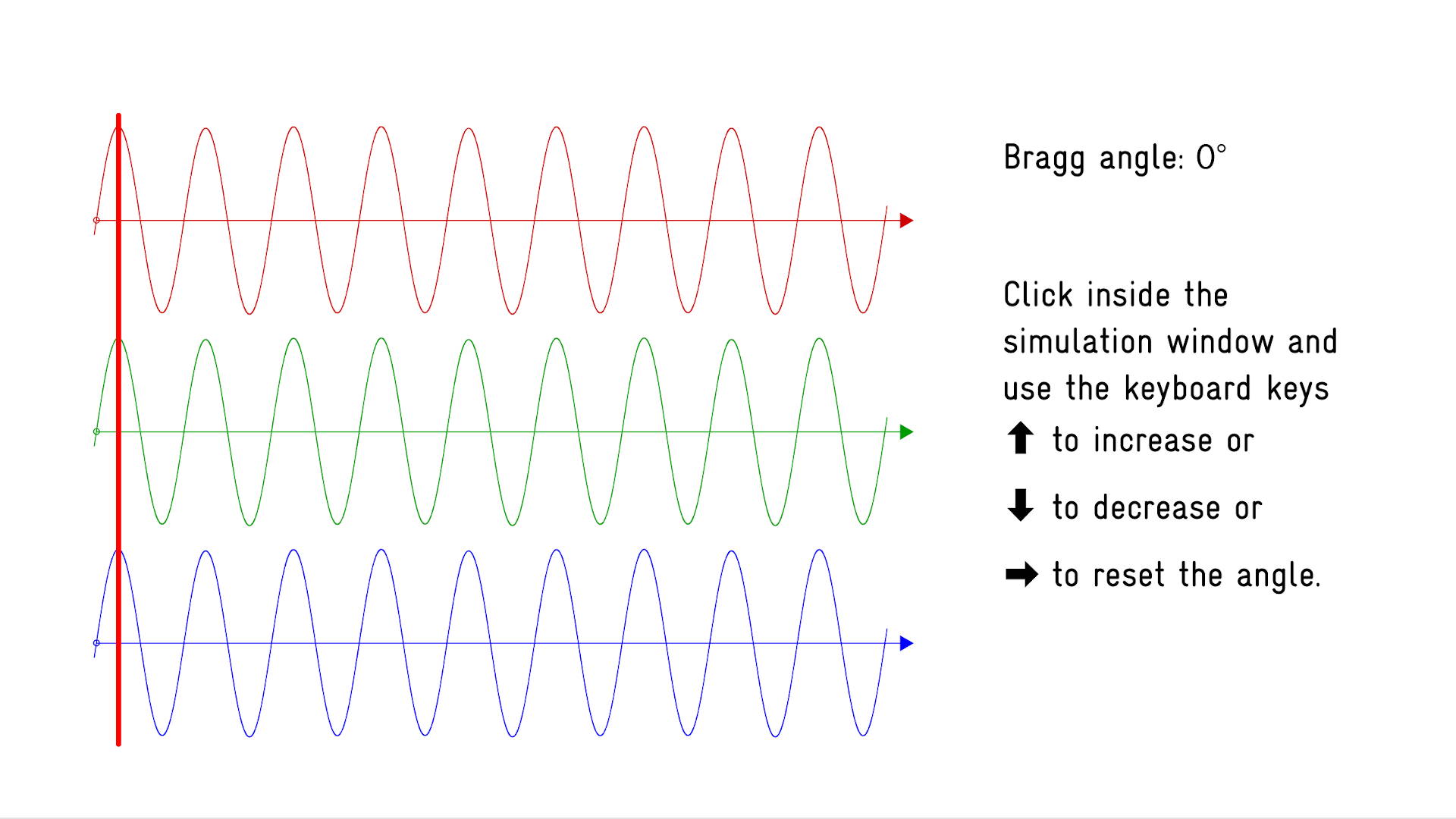 Bragg scattering – IPHYS